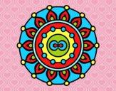 Mandala meditación