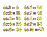 La Tabla de multiplicar del 6