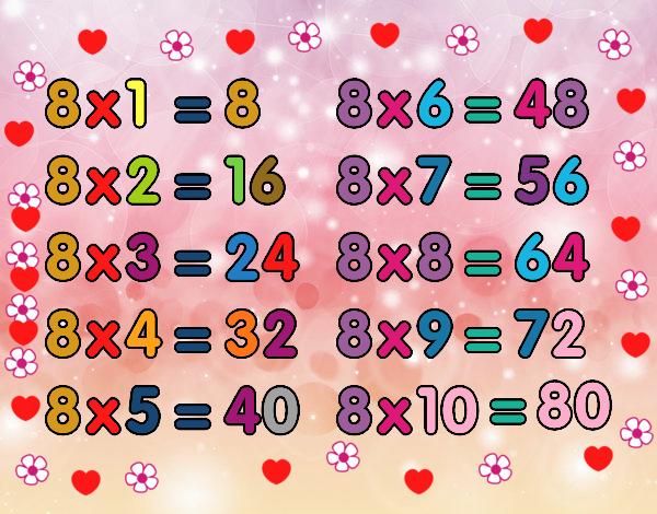 La Tabla de multiplicar del 8