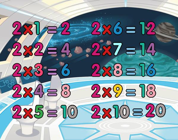 La Tabla de multiplicar del 2
