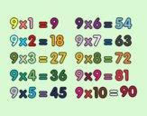 Dibujo La Tabla de multiplicar del 9 pintado por Luciaa99