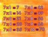 Dibujo La Tabla de multiplicar del 7 pintado por Luciaa99
